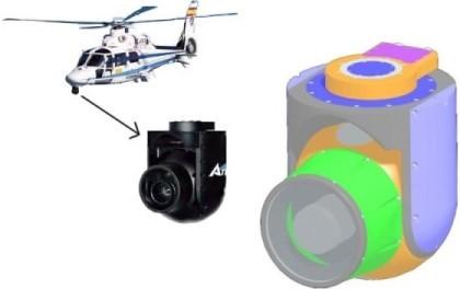 空間安定装置(ATLAS:多摩川精機の商品名)の3D-CADデータ